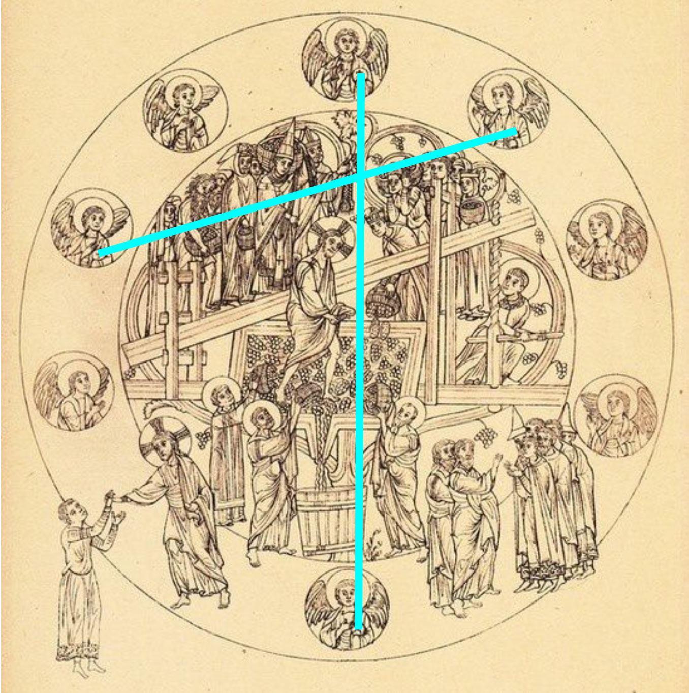 Hortus deliciarum le-pressoir-mystique schema