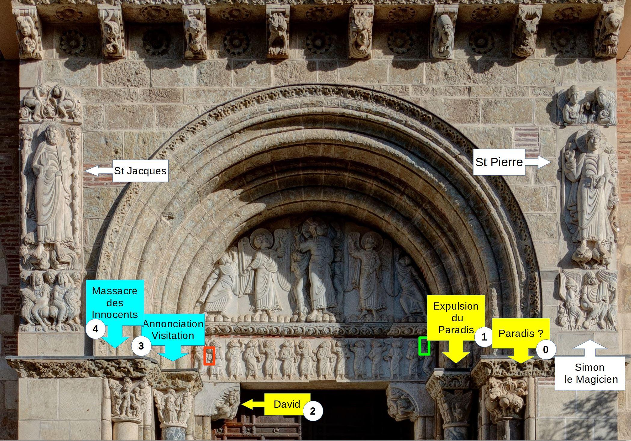 Porte_Miegeville_-_Basilique_Saint-Sernin schema 1
