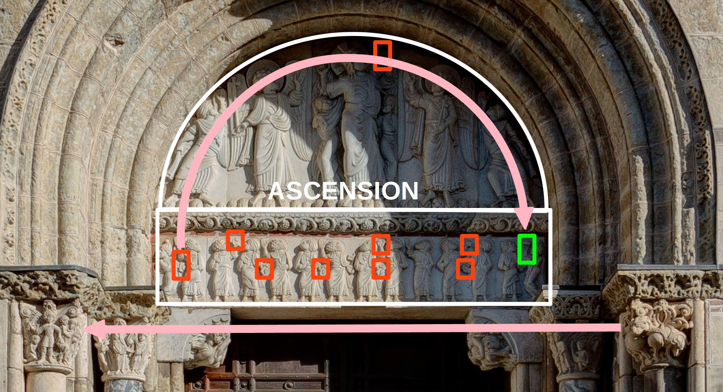 Porte_Miegeville_-_Basilique_Saint-Sernin schema 2