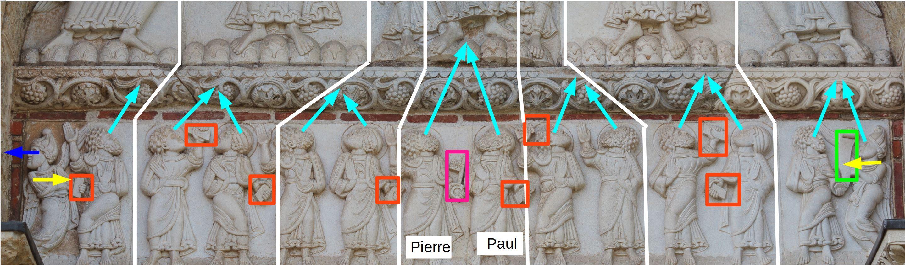 Porte_Miegeville_-_Basilique_Saint-Sernin schema 3