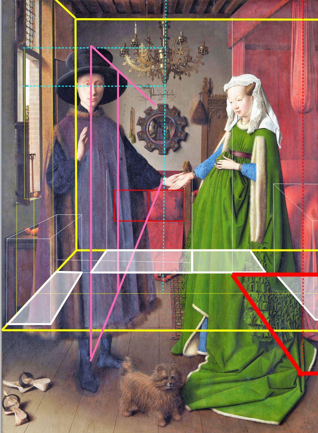 Van_Eyck 1434 _Arnolfini_Portrait schema encombrement