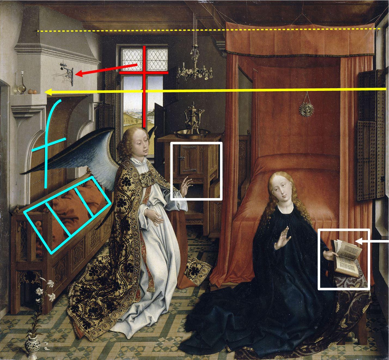 van der weyden 1434 ca annonciation Louvre schema Annonciation