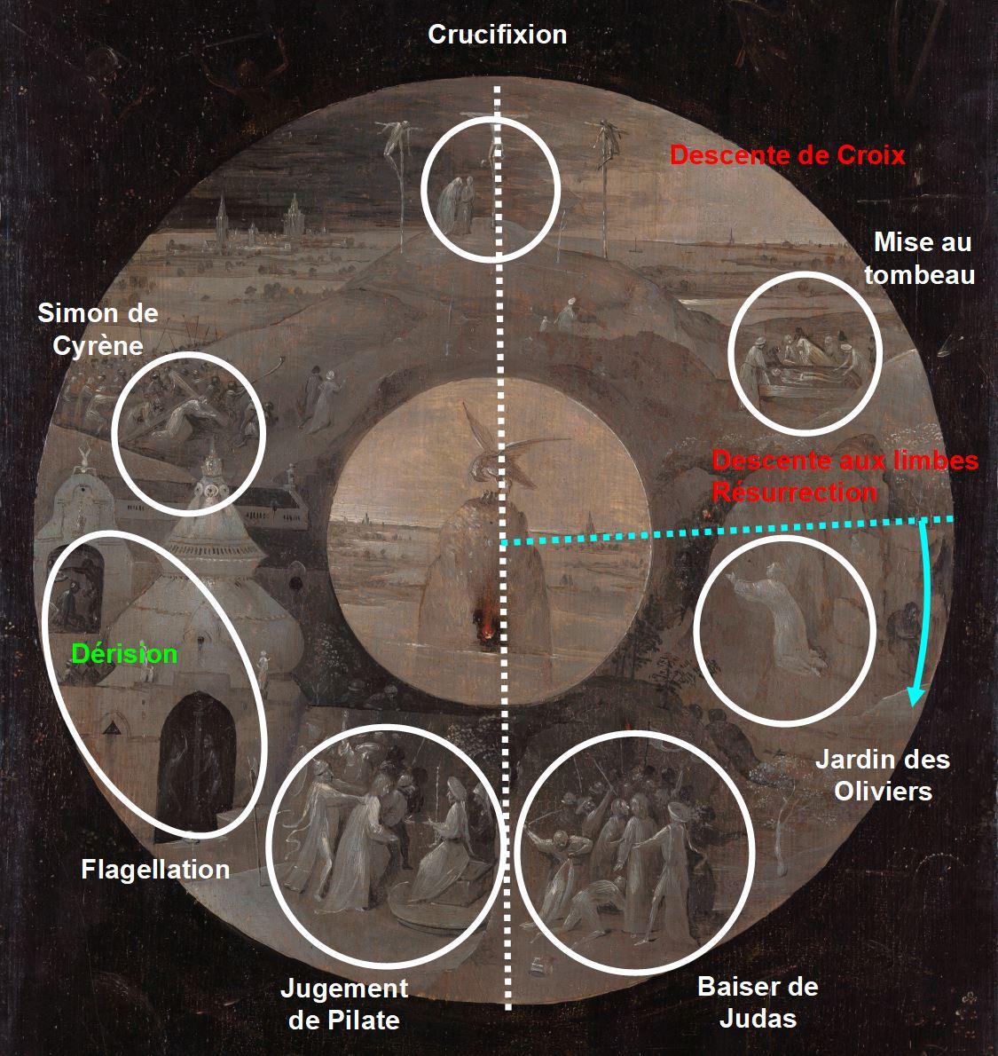 Bosch 1489 ca revers St Jean L'evangeliste passion-scenes-berlin-staatlichen-museen-zu-berlin-gemaldegalerie schema