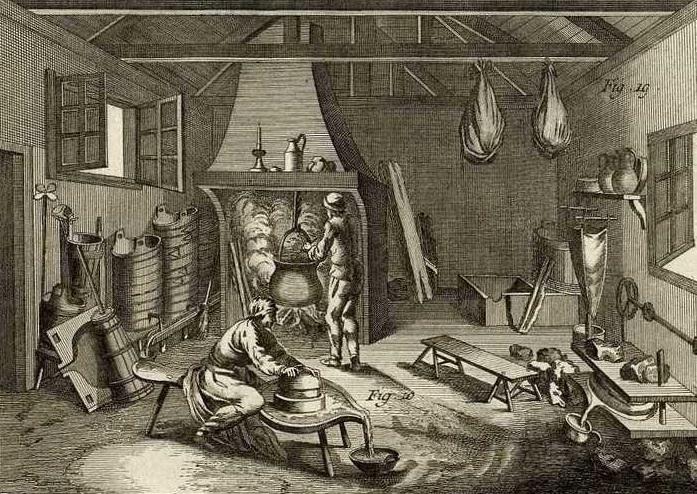 Fabrication du Fromage, Encyclopedie de Diderot de D'alembert