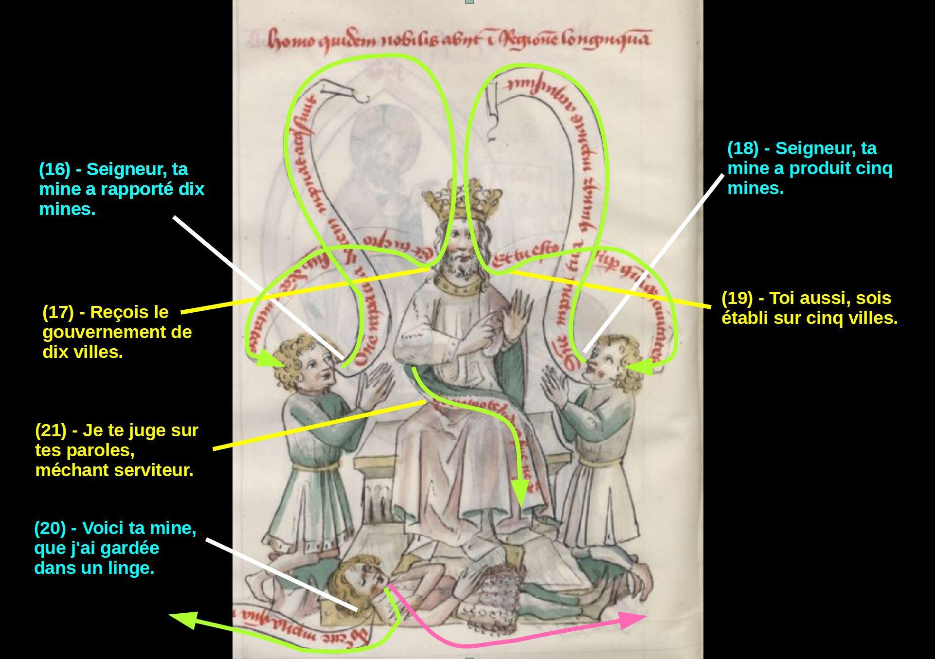 Speculum humanae salvationis, 1400-20, BNF lat. 512, fol. 41v schema