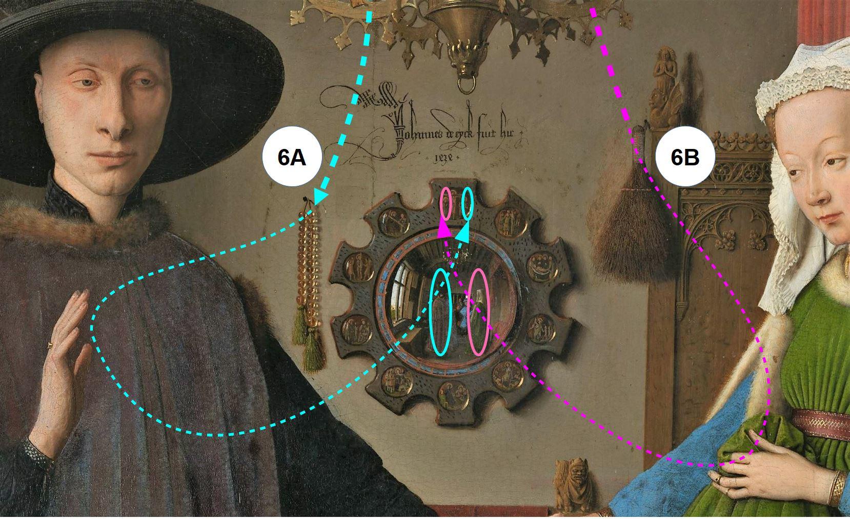 Van_Eyck 1434 _Arnolfini_Portrait blason fin dircuit
