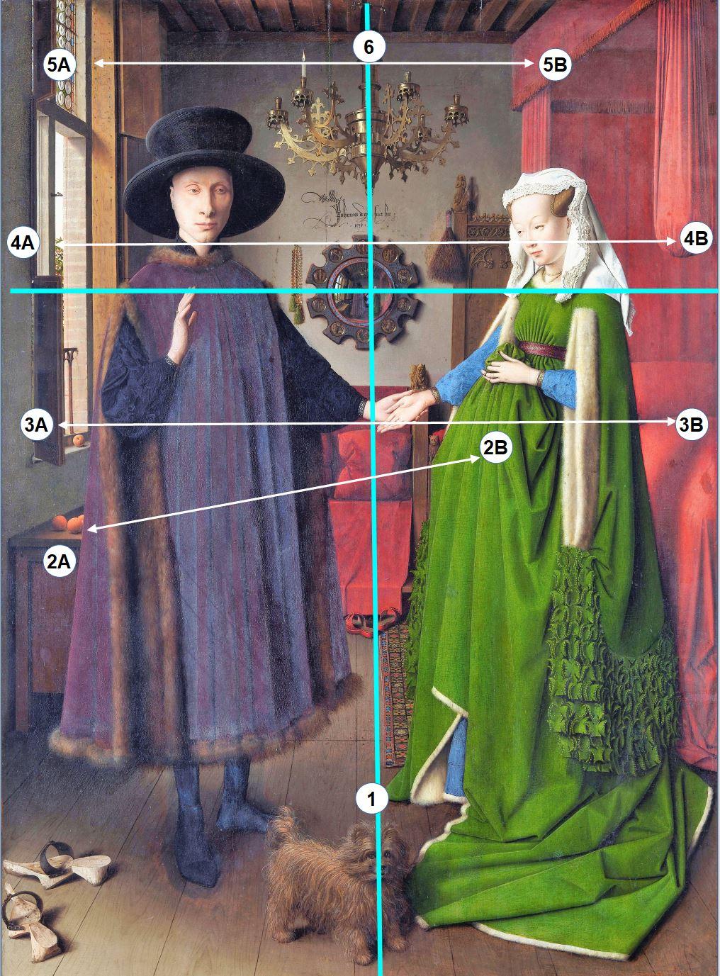 Van_Eyck 1434 _Arnolfini_Portrait symetries piece