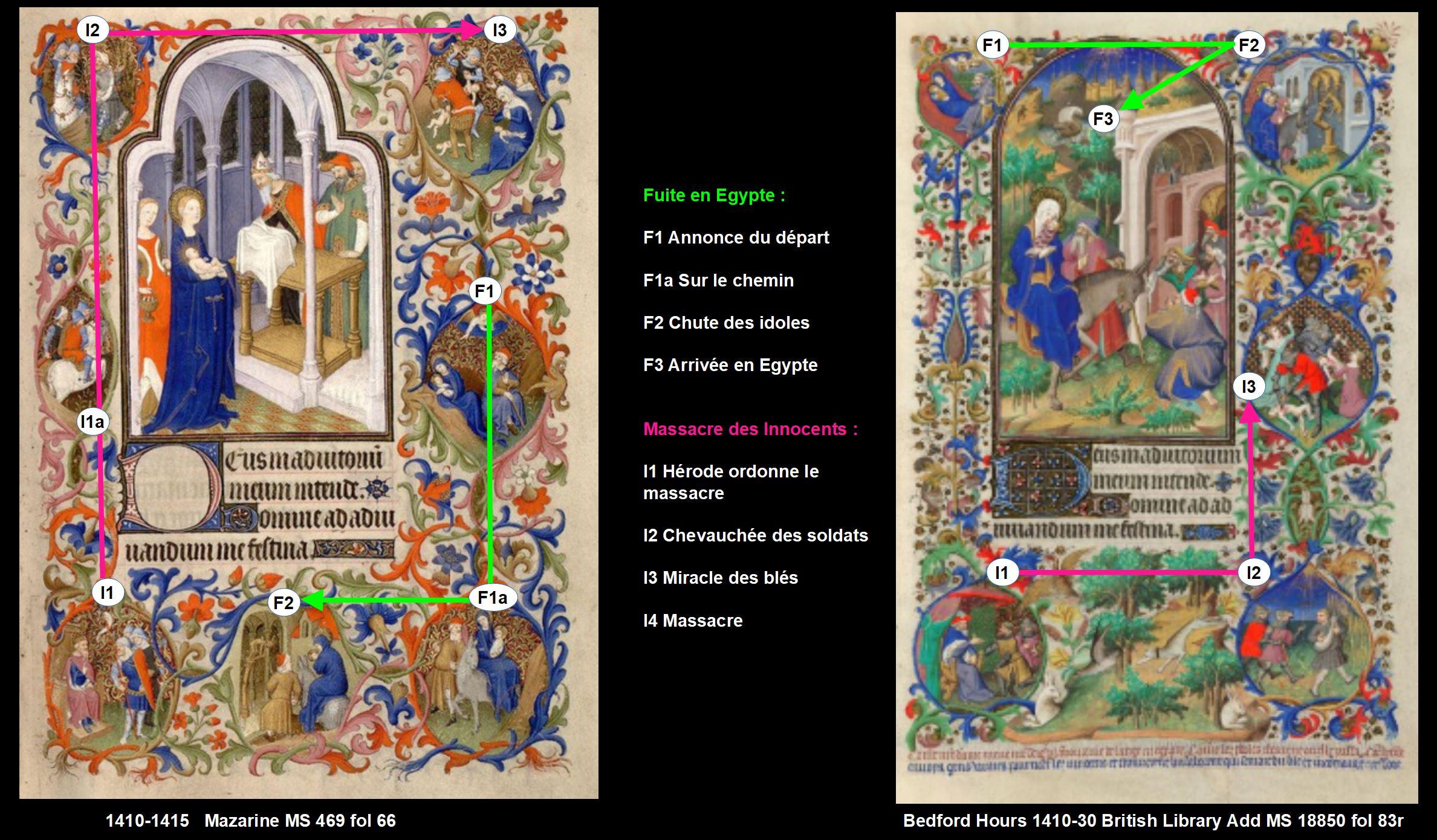 1410-1415 Maitre de la Mazarine Maitre de Bedford Comparaison 66Fuite Egypte