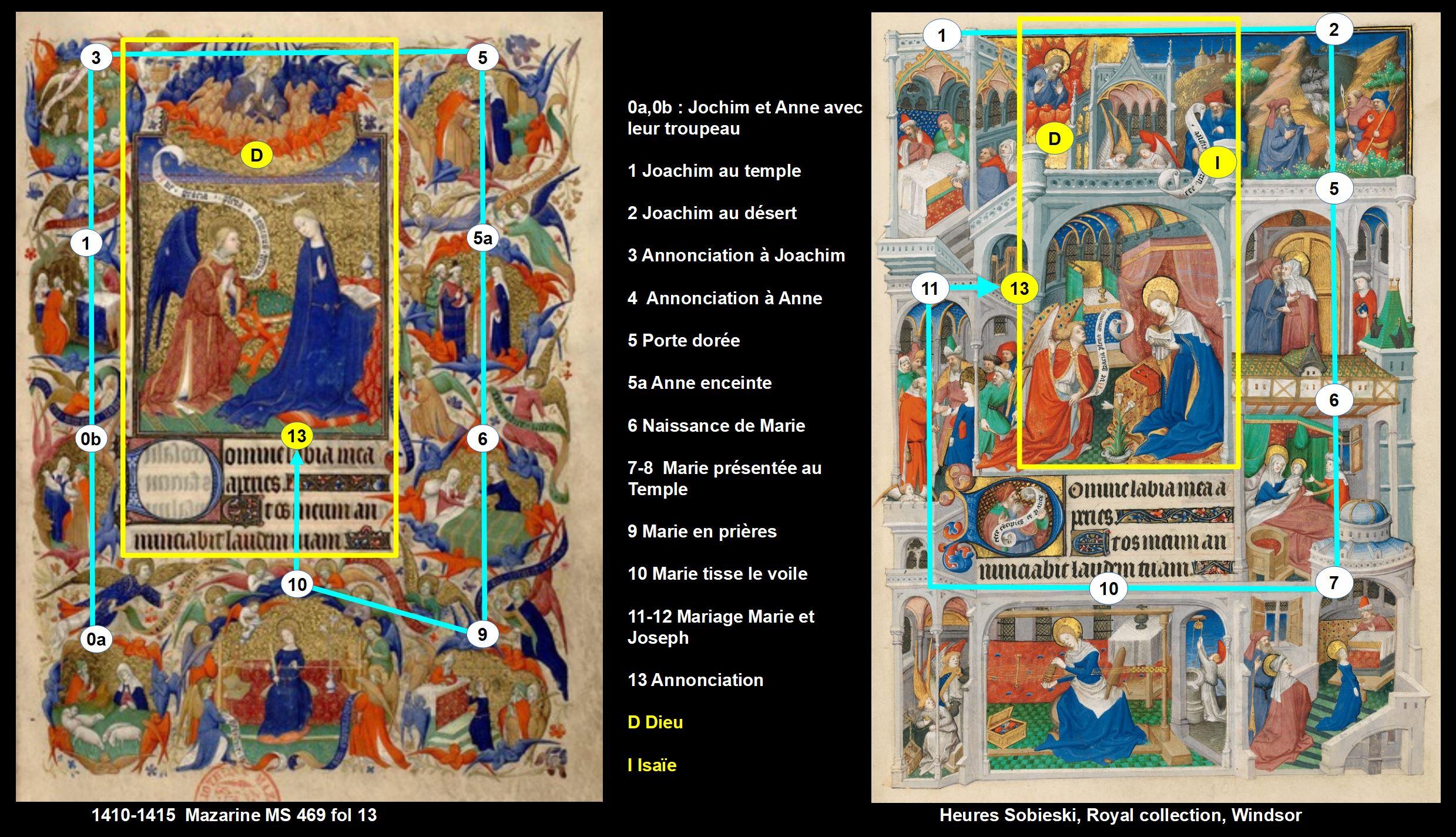 1410-1415 Maitre de la Mazarine Maitre de Bedford Sobieski Comparaison Annonciation