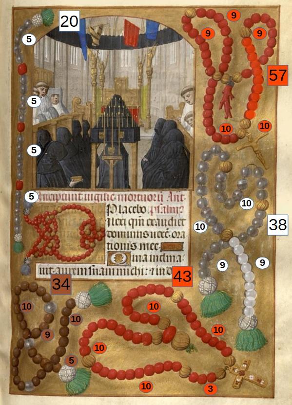 1483-98 Horae Beatae Mariae Virginis (La Flora, pour Charles VIII) Biblioteca nazionale Napoli Ms. I. B. 51 fol 192 schema