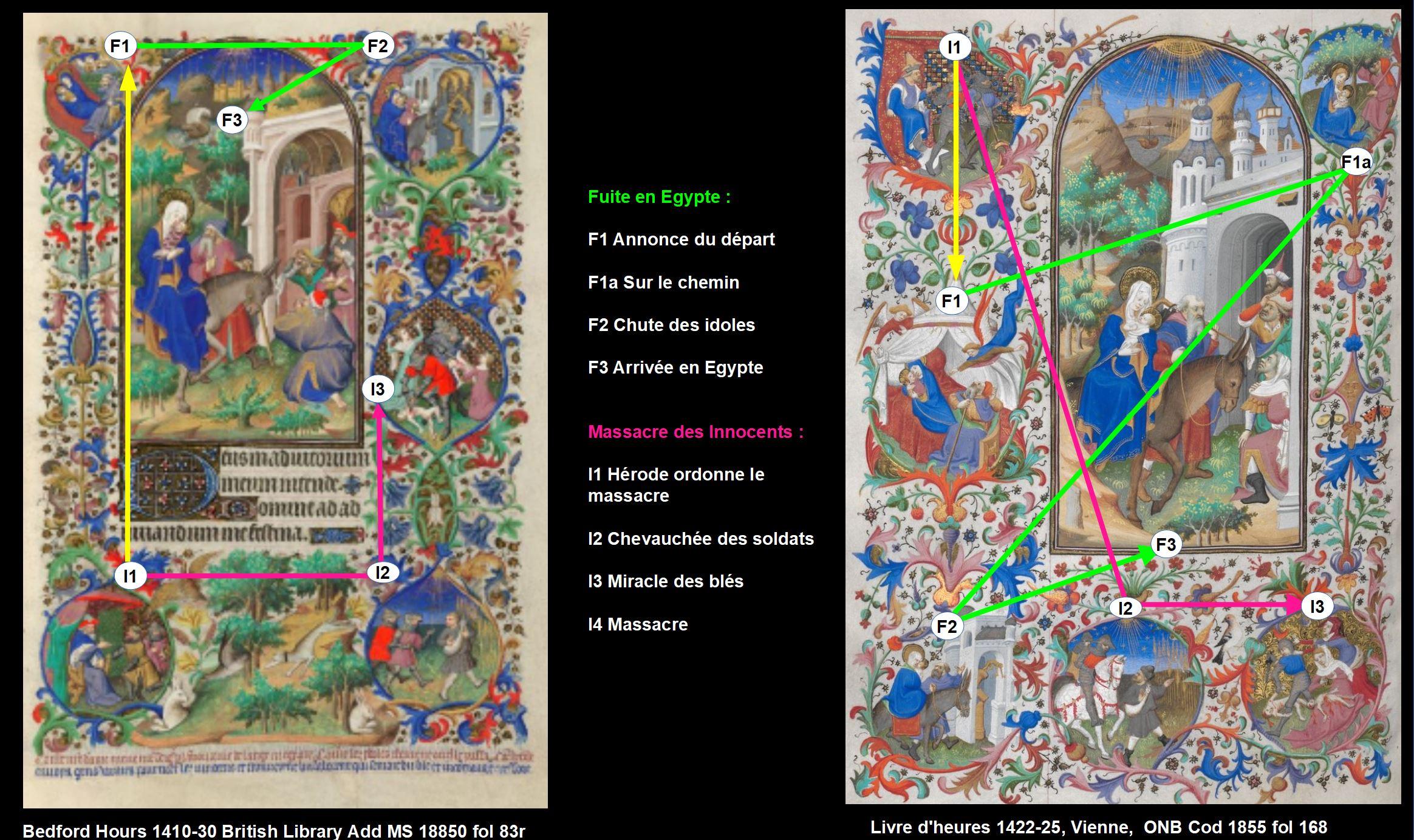 Bedford Hours comparaison Bedford 1855 Innocents Fuite Egypte