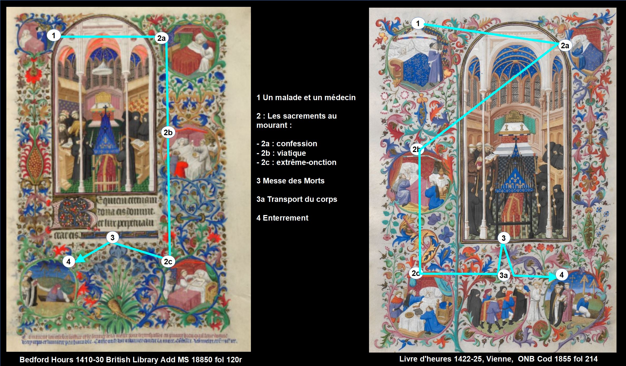 Bedford Hours comparaison Bedford 1855 Messe morts