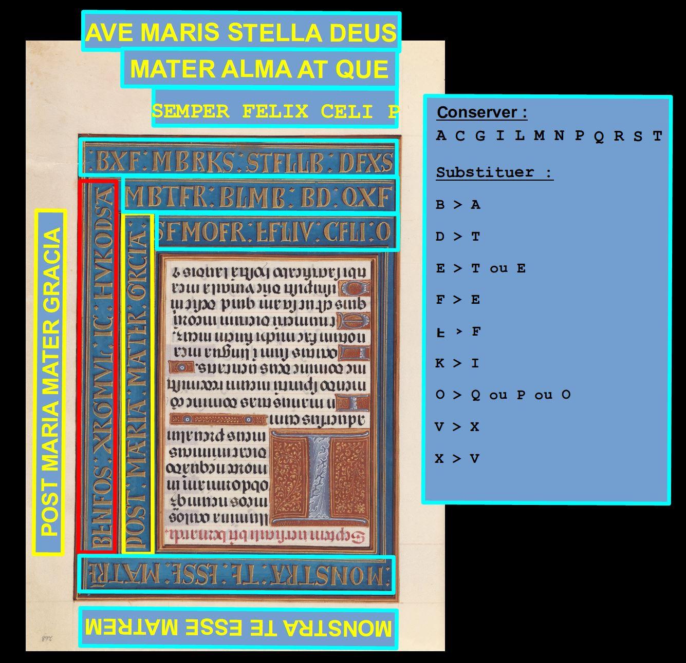 Fol. 268r schema