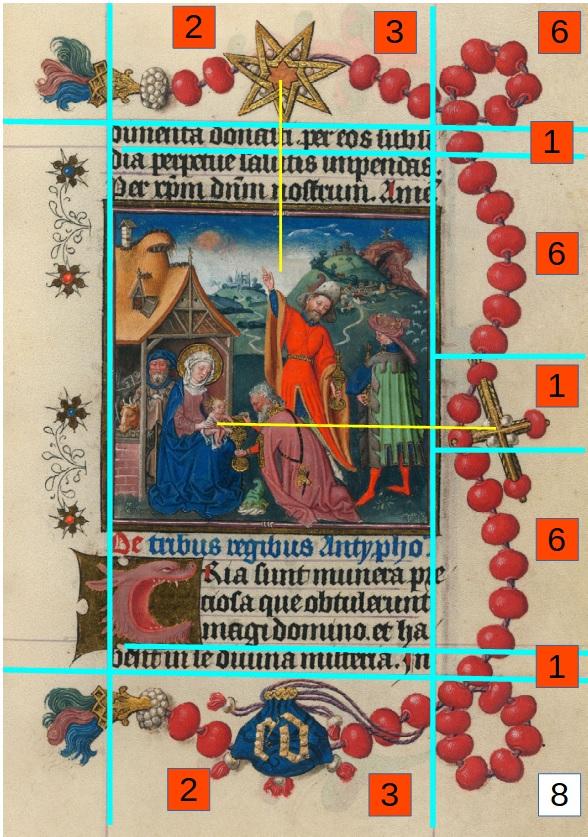 Heures de Catherine de Cleves ca. 1440 Morgan MS M.917-945, pp. 237 schema