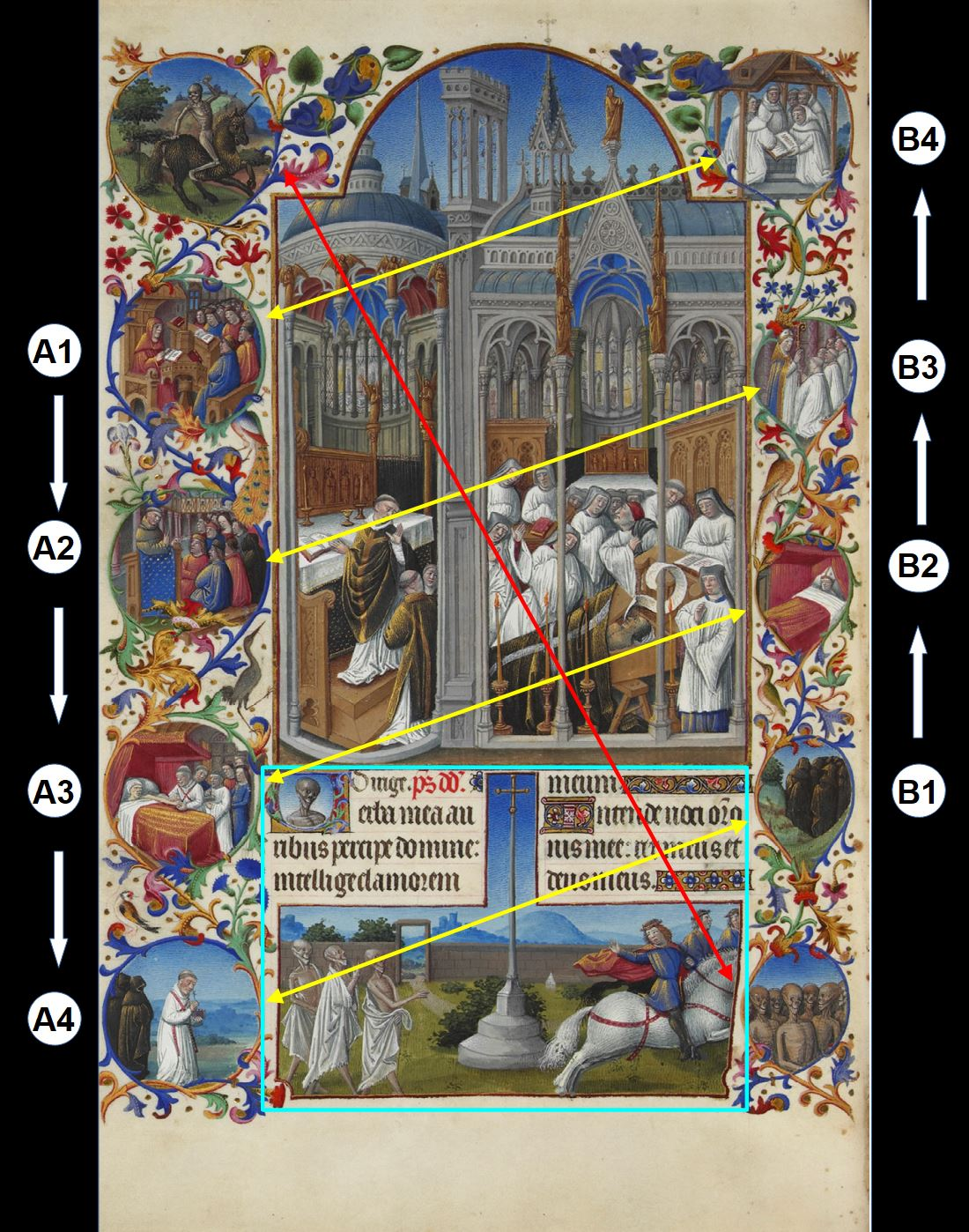 Les_Tres_Riches_Heures_du_duc_de_Berry Musee Conde Chantilly MS 65 fol 86v Obseques de Raymond Diocres 1411-16 schema