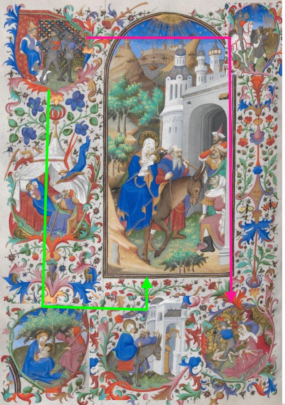 Livre d'heures 1422-1425 ONB Cod 1855 fol 168 schema