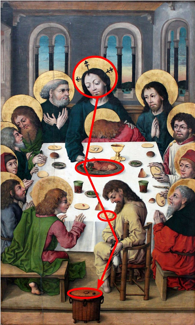 Master_Of_The_Housebook_-_The_Last_Supper_1475-80 Staatliche Museen, Berlin schema